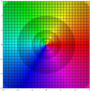 domain-coloring-z